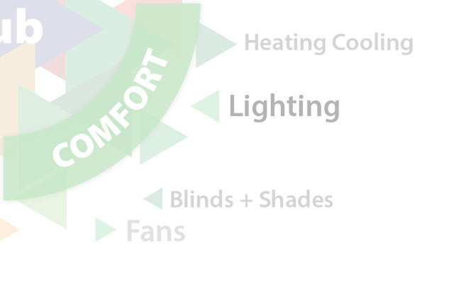 Home Automation - Comfort, Heating Cooling, Lighting, Blinds + Shades, Fans
